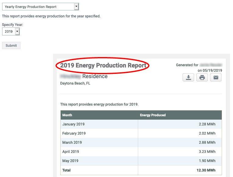 Energy Production Report Daytona Beach